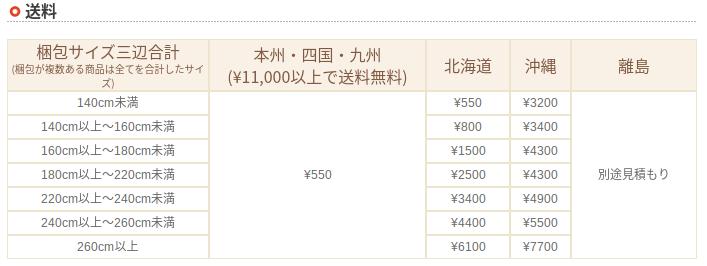 家具350の送料
